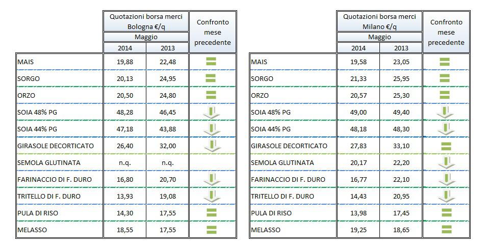 tabella-mercati-(2)