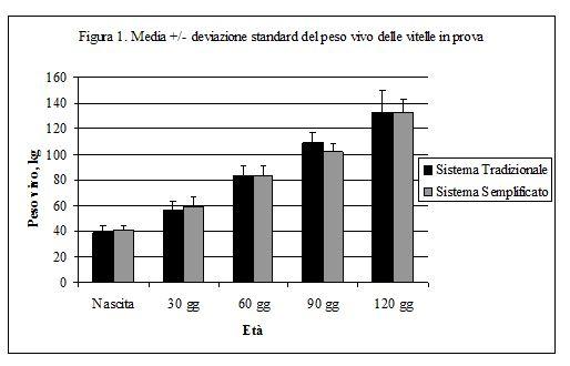 Nutrizione Lacetera 1