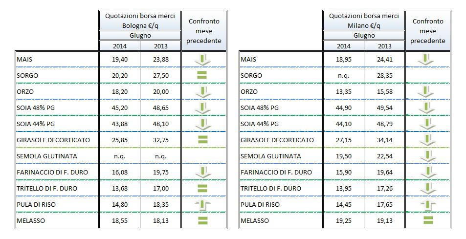 tabella-mercati-(3)