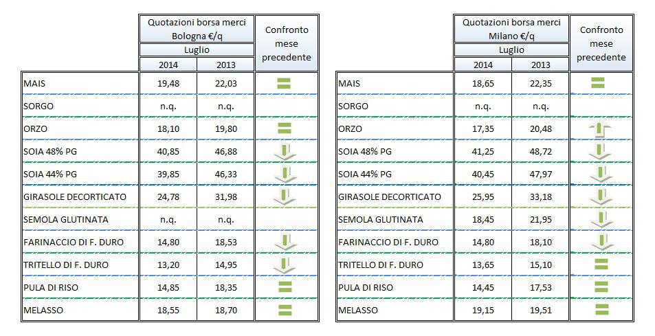 tabella-mercati-(5)