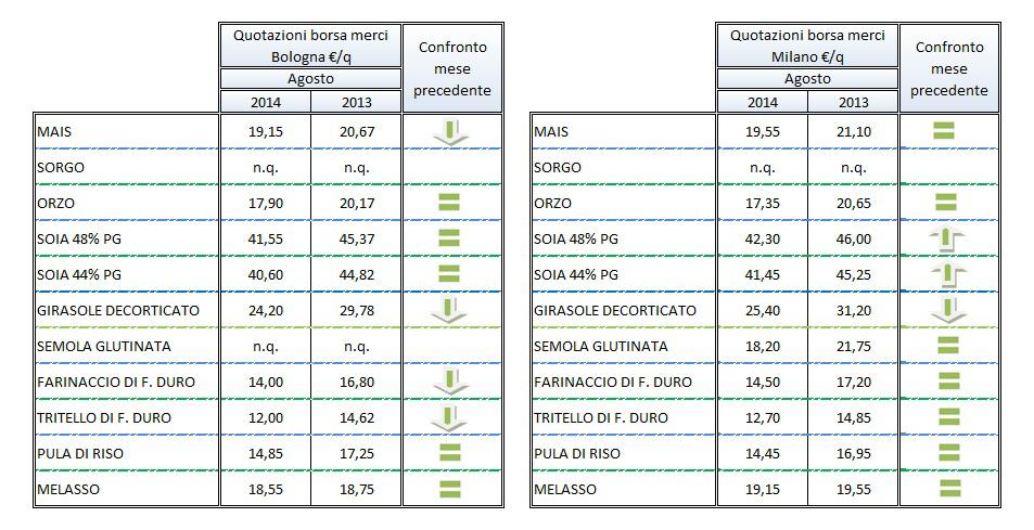 tabella-mercati-(6)