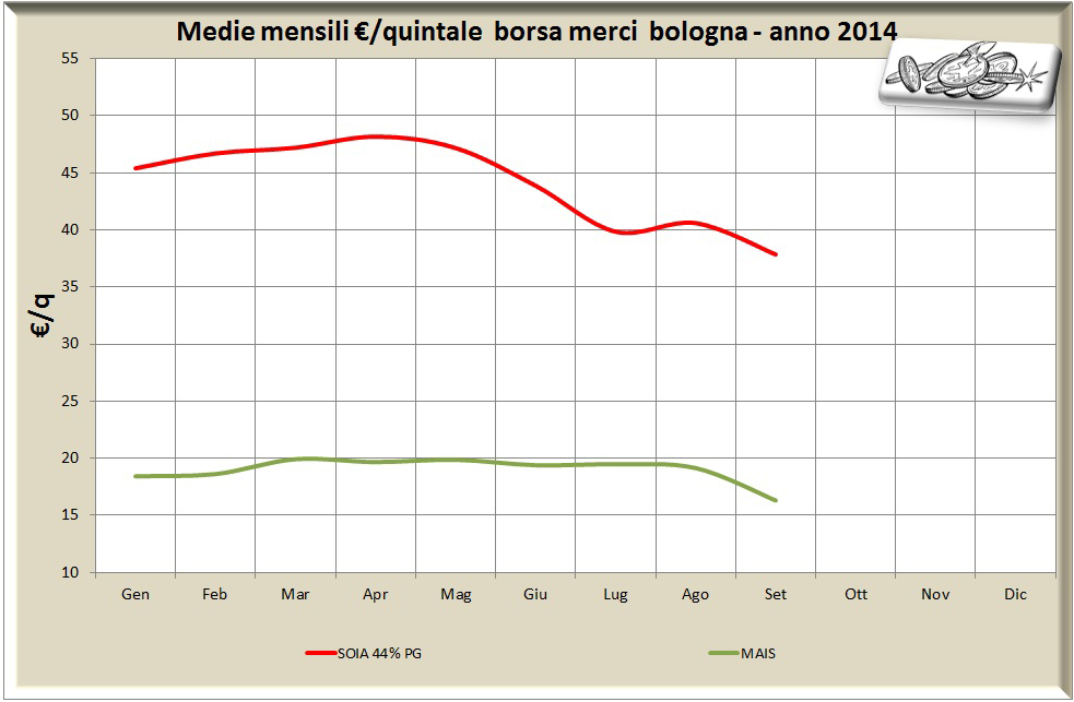 Grafico-mercati-(10)