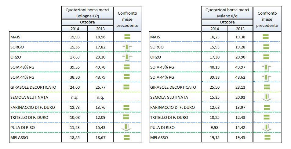 Tabelle-mercati-(1)