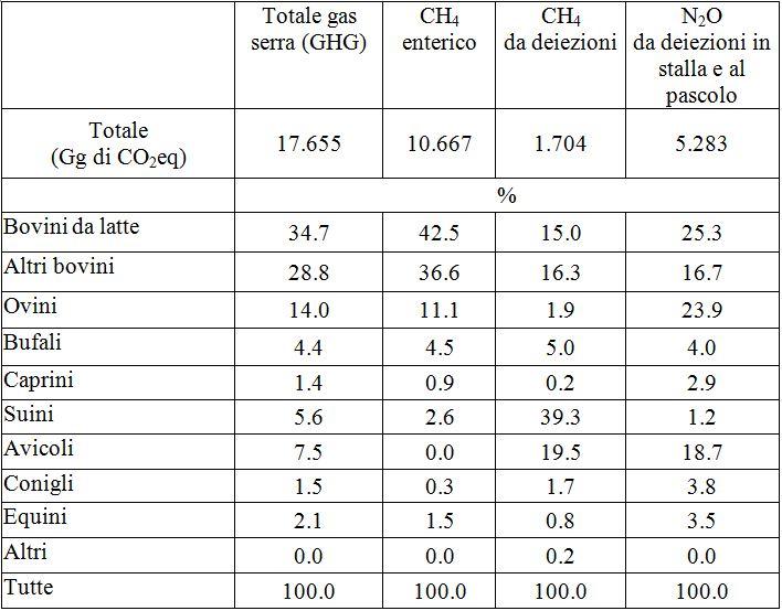 tabella Lacetera