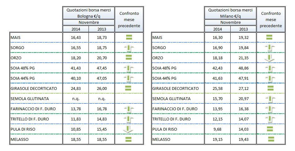 tabella-mercati-(8)