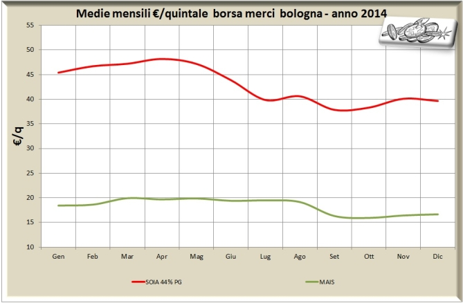 Grafico mercati (12)