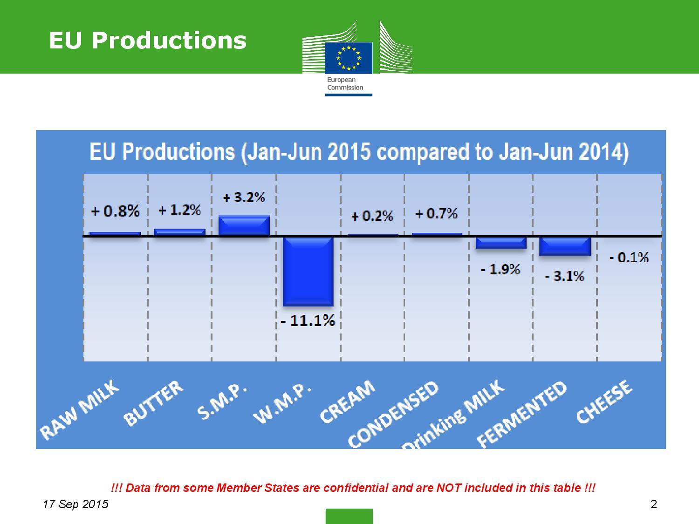 market-situation-slides_en settembre-page-002