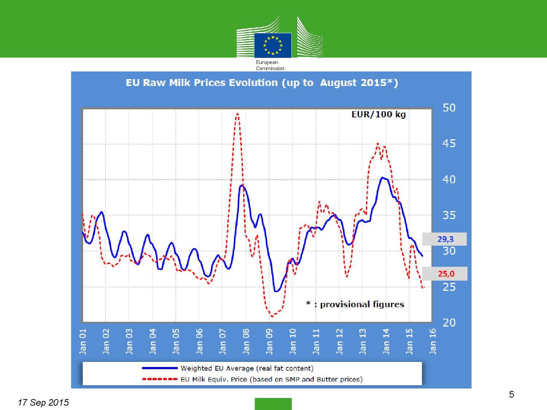 market-situation-slides_en settembre-page-005