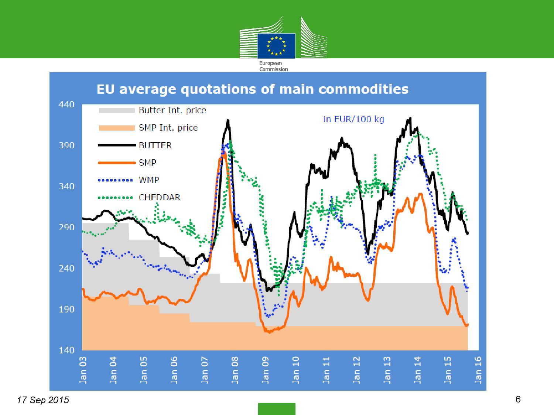 market-situation-slides_en settembre-page-006