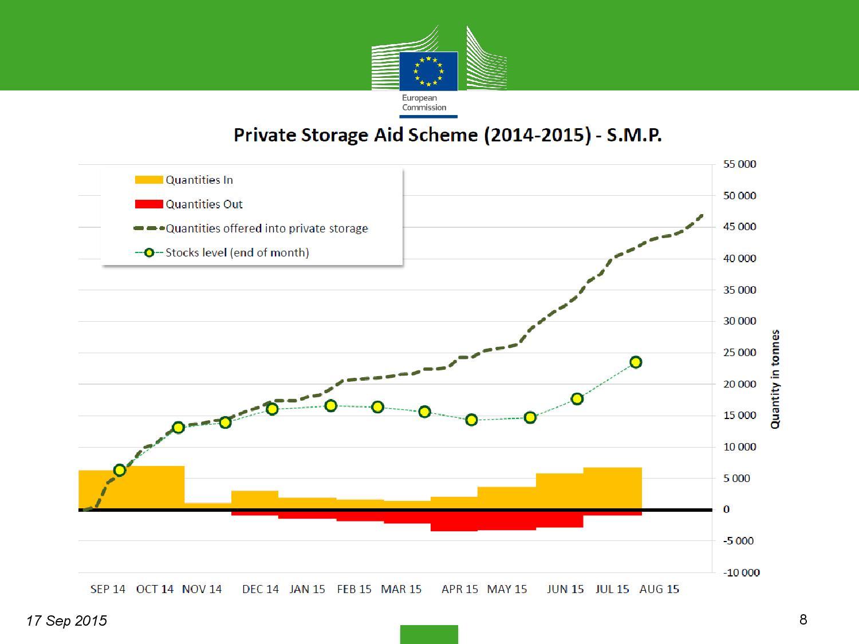 market-situation-slides_en settembre-page-008