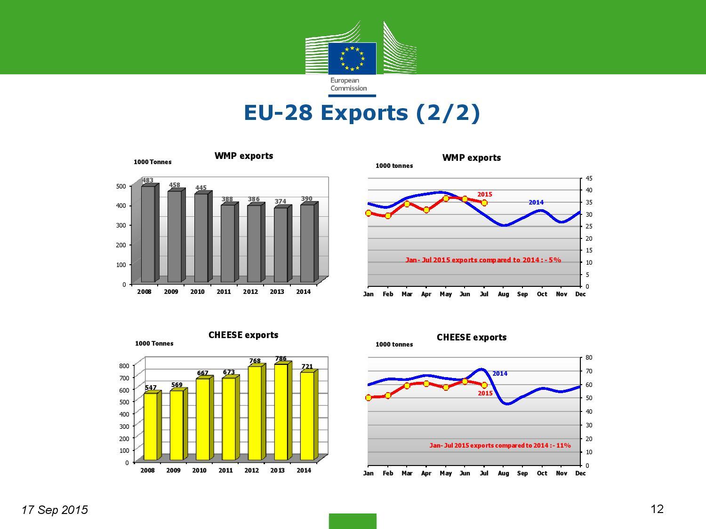 market-situation-slides_en settembre-page-012