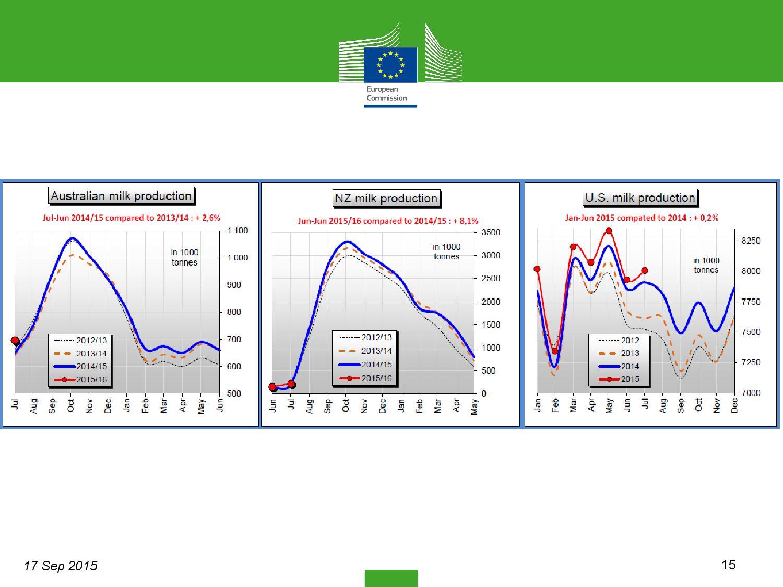 market-situation-slides_en settembre-page-015